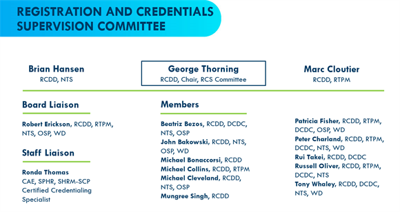 Registration and Credentials Supervision Committee